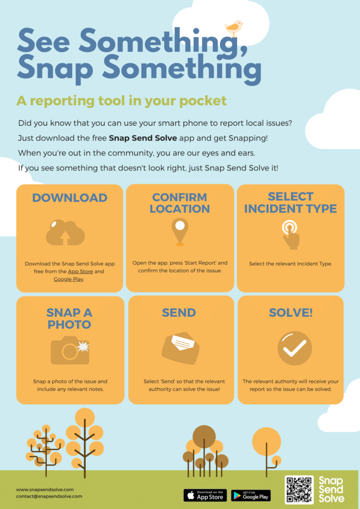The reporting process of snap, send, solve